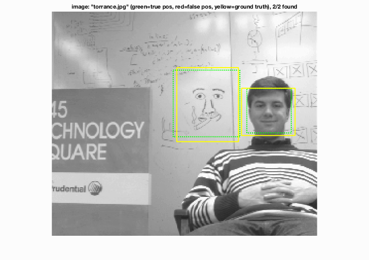 Face Detection Project